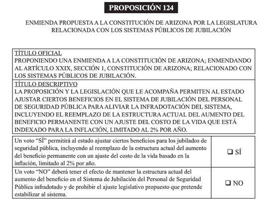 Formato de la boleta electoral para votar por la Proposición