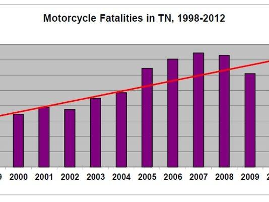 motorcycle chart.jpg