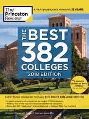 The 2018 edition of The Princeton Reviews' survey of