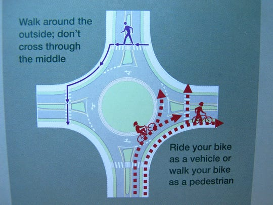 A chart offers tips for walking and biking through