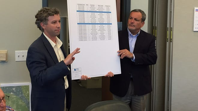 Joey Coco (left) and David Leslie of Forte & Tablada present results of a study on selected Bossier Parish bridges.
