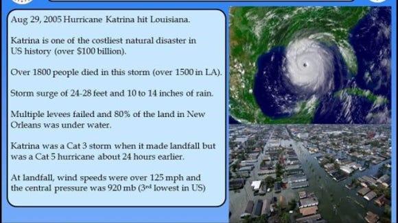 Katrina anniversary facts