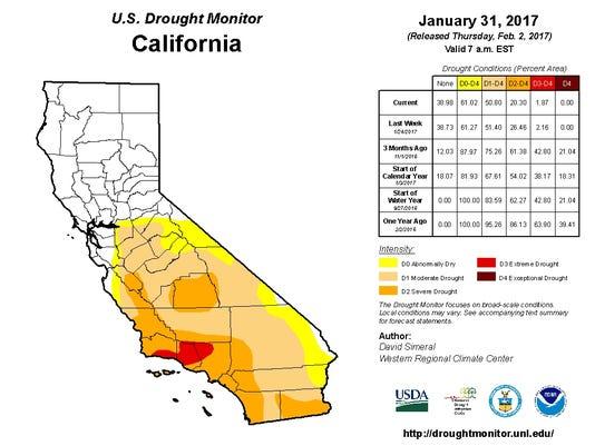 California Drought Map Feb. 2