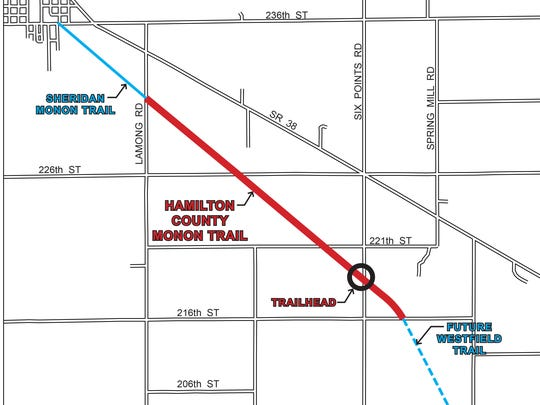 Hamilton County plans to extend the Monon Trail from 216th Street to Sheridan.