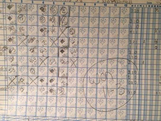 Official scorebook from April 20, 1996 game between