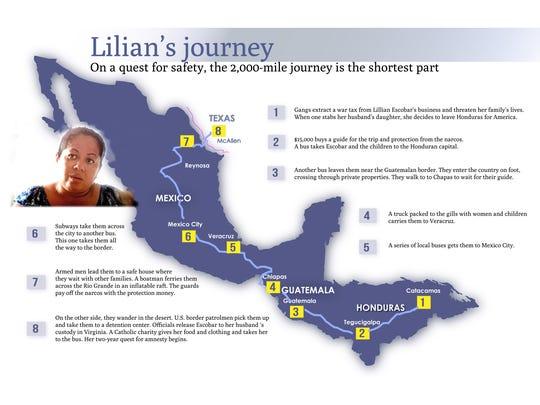 Lilian's Journey