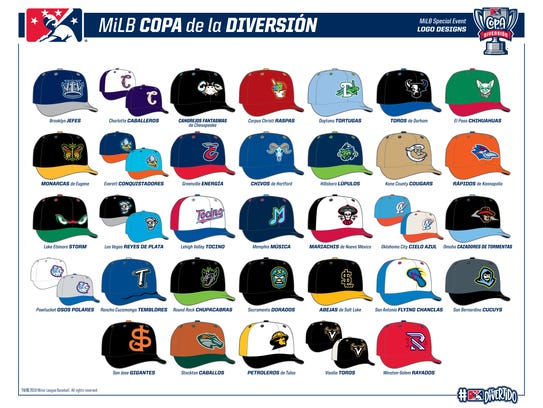 Different minor league teams will change their name