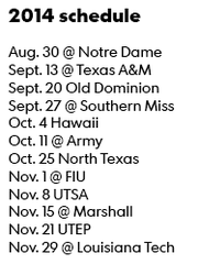 College Football Countdown No 62 Rice