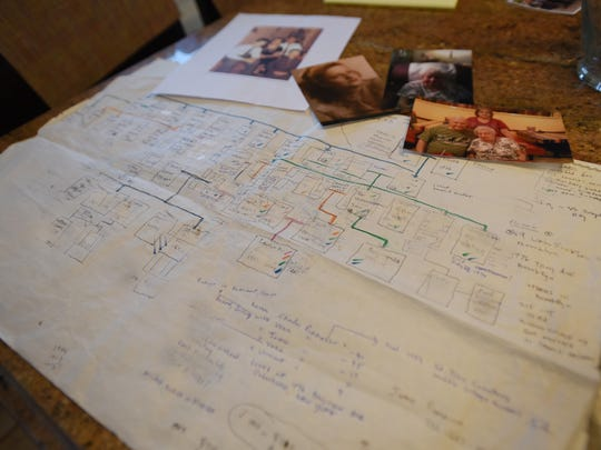 """Photo shows a chart of Bob MacNish's family tree, which was developed by a """"search angel"""" genealogical researcher."""