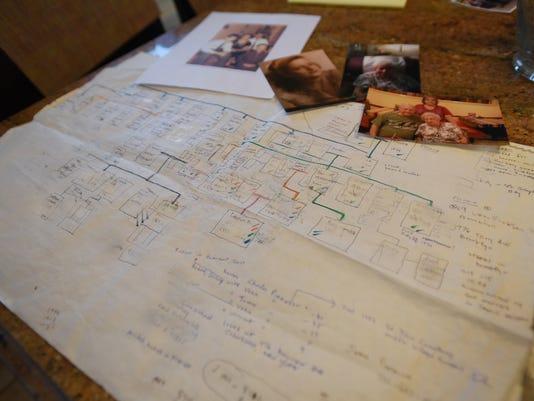Family tree 4