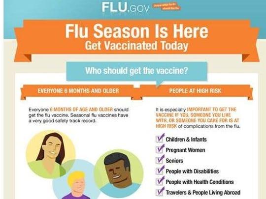 Flu season advisory