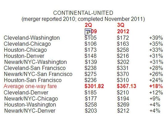Continental United fares - DO NOT OVERWRITE