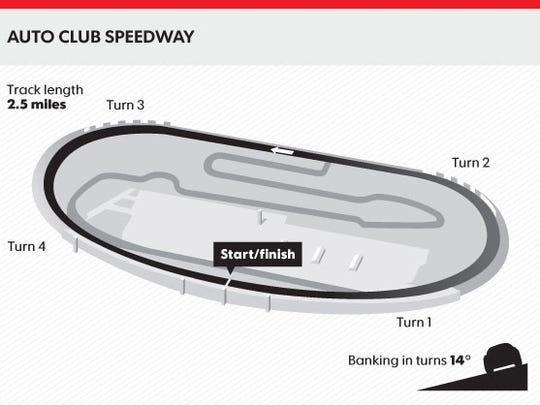 auto club speedway large