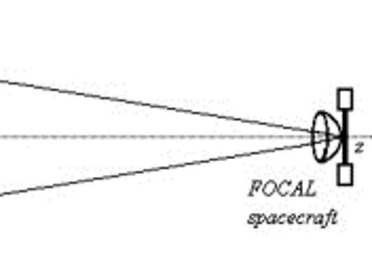 Interstellar radio transmission diagram