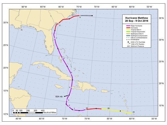 Path of  Hurricane Matthew