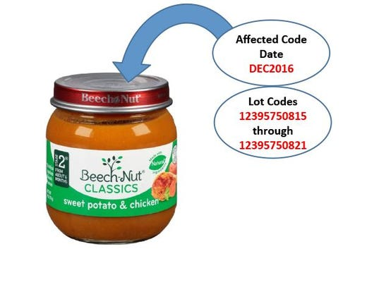 Beechnut Classic Stage  Baby Food
