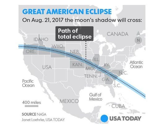 The entire U.S. will see at least a partial eclipse,