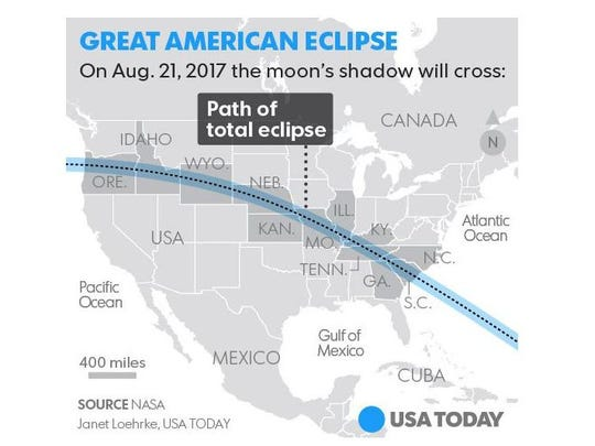 The entire U.S. will see at least a partial eclipse, but to see the total eclipse, you must be inside the 70-mile-wide path of totality.