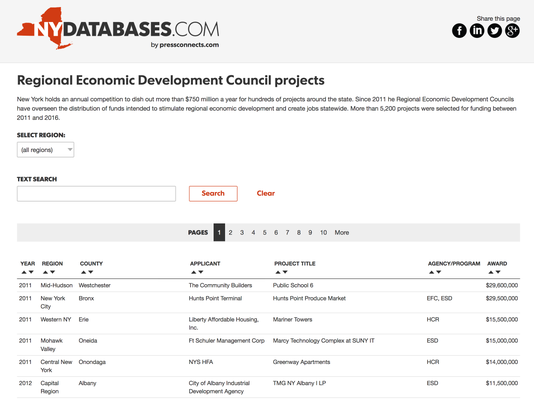 Regional Council database