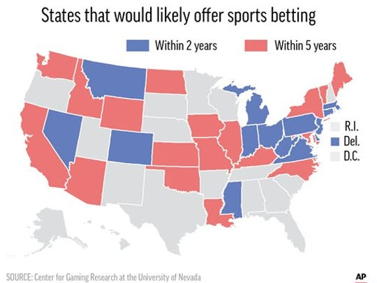 Supco ruling would allow sports betting in states other