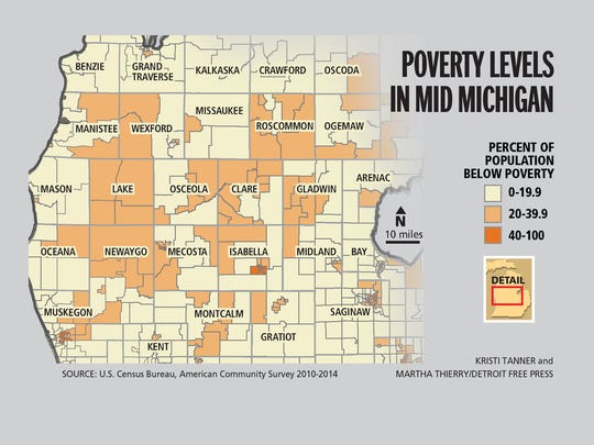 Poverty levels in mid Michigan