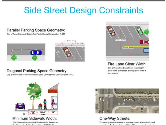 This graphic demonstrates practical constraints to creating diagonal parking spaces.