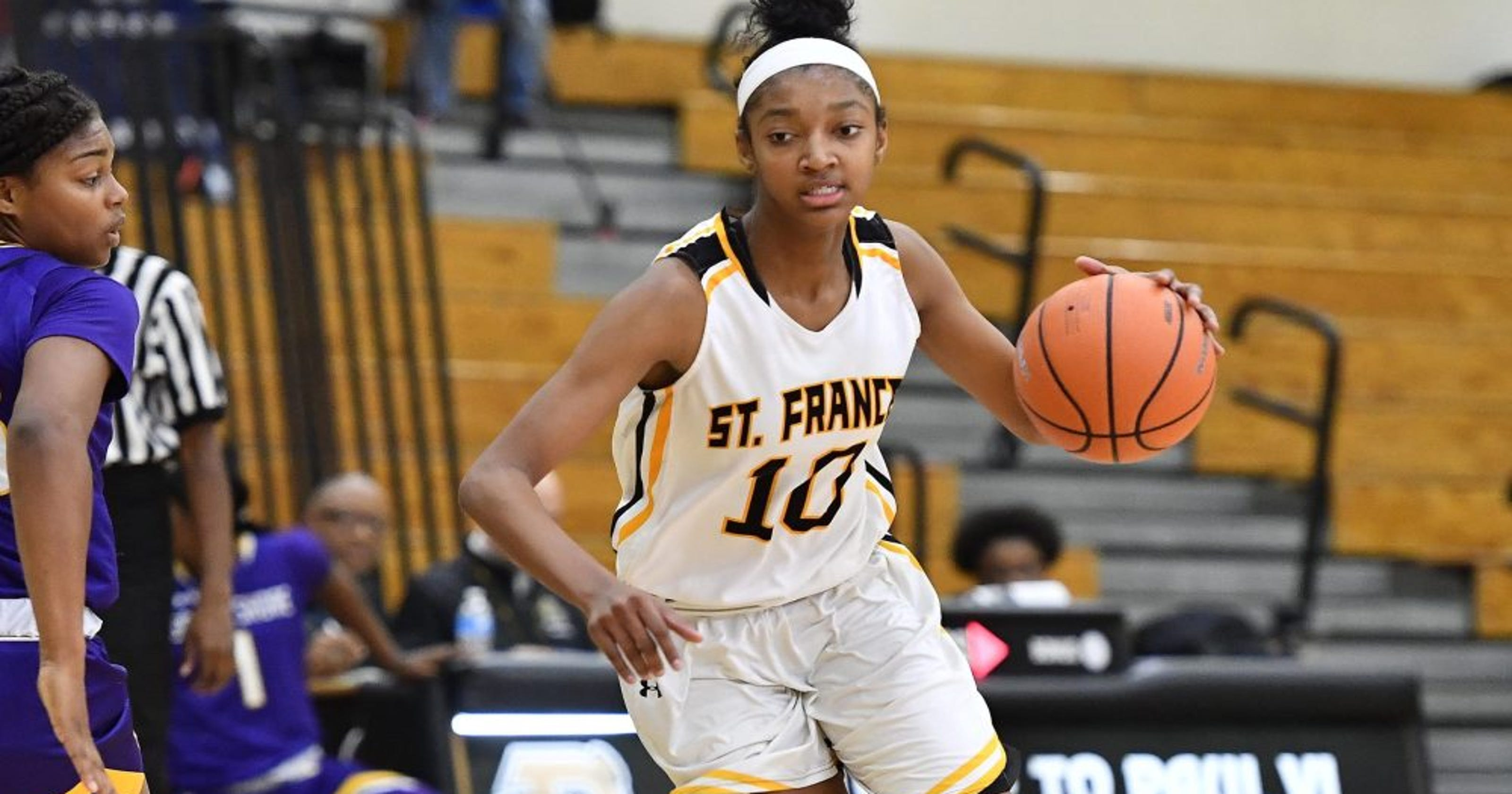 Top Paid Nba Players 2020.Tennessee Lady Vols Recruiting Angel Reese Has Ut In Final Five