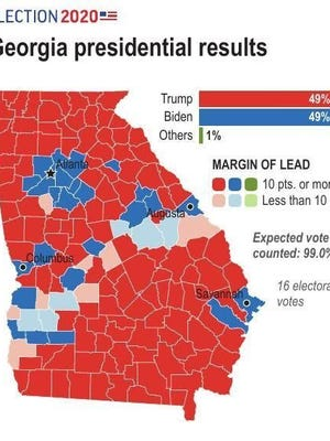AP map of presidential election count in Georgia