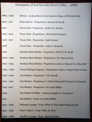 A list on the wall of Hook & Ladder Coffees & Winery denotes all of the previous occupants of the building that Hook & Ladder is in. 616 Seventh Street was built in 1884 and is one of the oldest buildings in Wichita Falls.