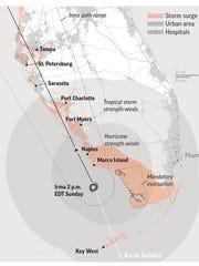 Irma makes landfall on Marco island