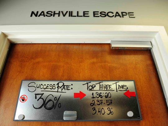 nashville-escape-room