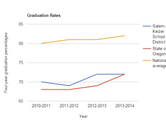 635858902801999172-graduation-graph.png