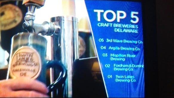 Craft Brew Tv Show