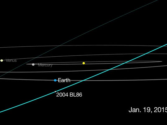 635576133212709615-Asteroid2004BL86-16