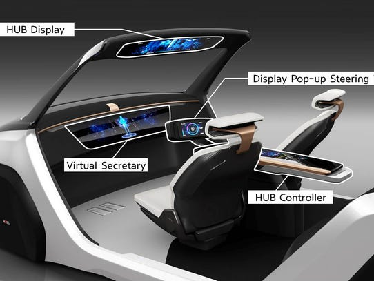 Hyundai introduced its vision of the car of the future