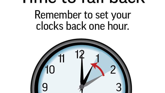 Rep. Tim Butler, R-Springfield, said he thinks it's worth considering whether Illinois should stop the practice of moving clocks ahead and backward twice a year and simply settle on permanent standard time or permanent daylight saving time. Clocks fall back a hour Sunday, Nov. 1.