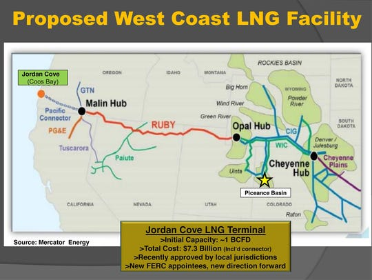 Proposed West Coast LNG Facility