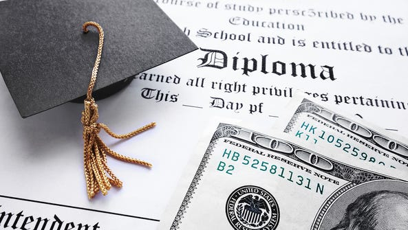 Be Invested: The Return on Investment (ROI) of a College