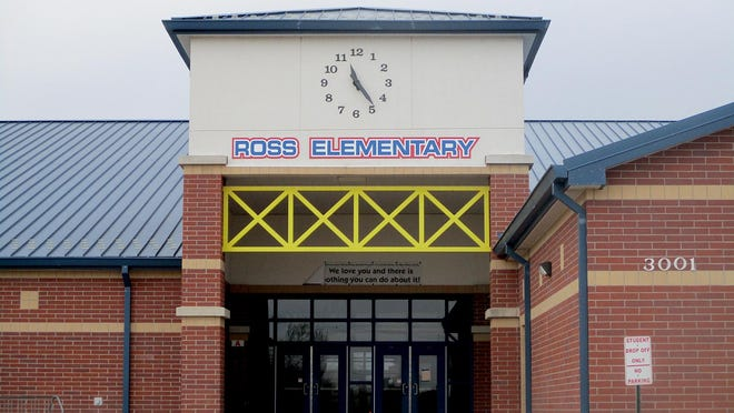 All students and educators at Dodge City USD 443 will be required to wear masks when schools reopen.