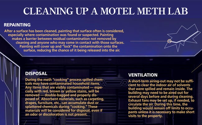 cleaning up meth graphic