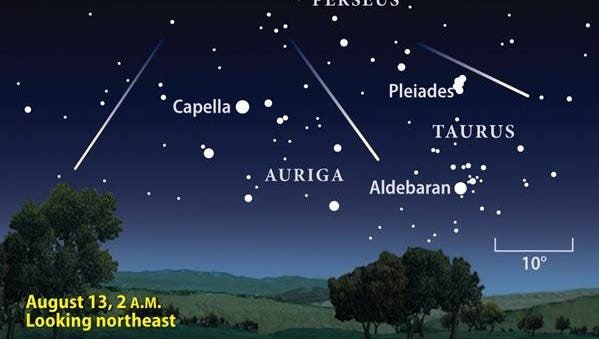 The Perseid meteor shower peaks after midnight Thursday.