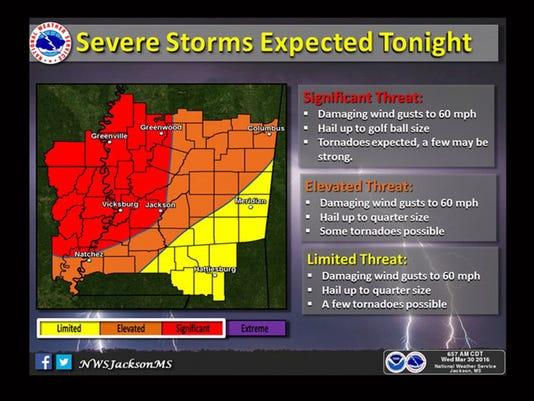 635949224910807317-Severe-storms.jpg