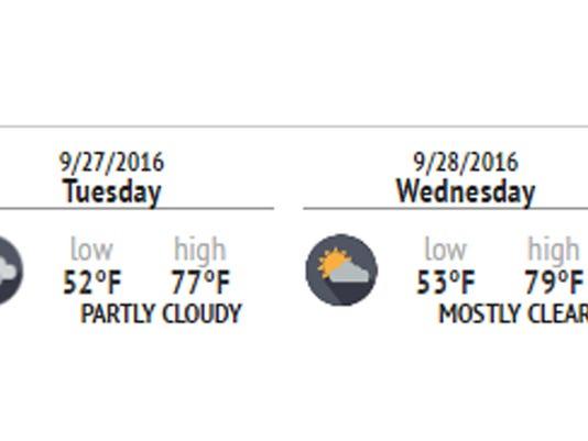 sept+24+forecast.jpg