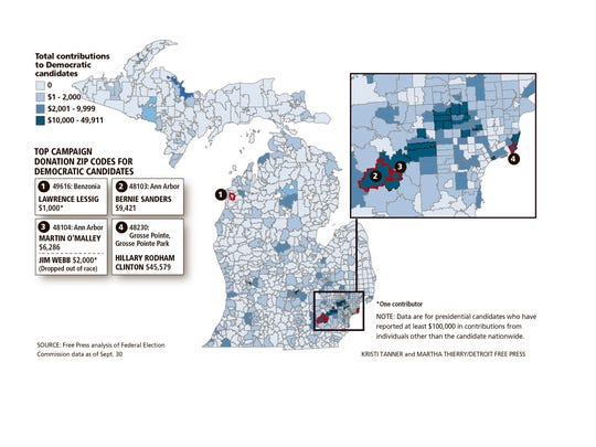 This map shows the Michigan ZIP codes where campaign donations were made to Democratic candidates. It also identifies the top ZIP code where each candidate received the most donations.