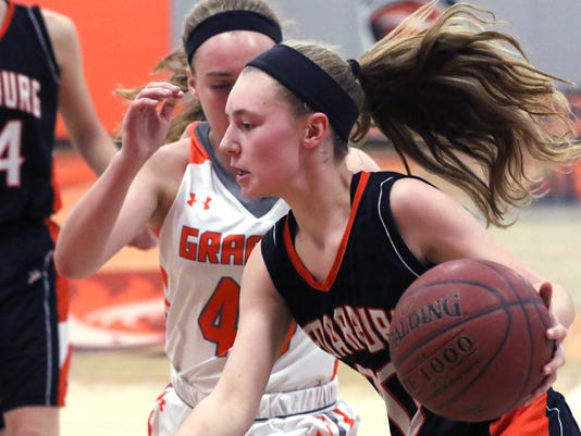 Cedarburg Girls Basketball