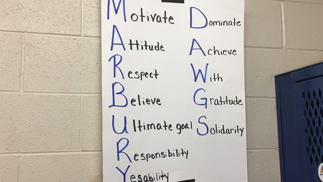 The parents of the Marbury softball team made signs to bring positive energy to the Bulldogs' locker room.