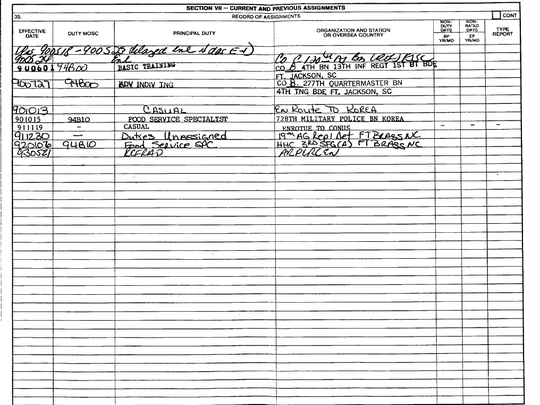 A record of Ron Dickey's assignments during the years he served.