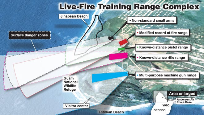The planned live-fire training range complex will have five ranges on Andersen Air Force Base's Northwest Field.