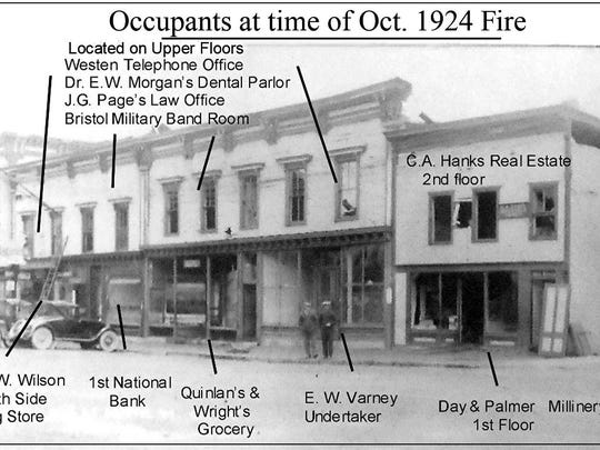 Bristol businesses at the time of the 1924 fire.
