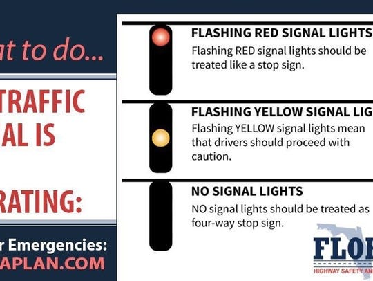 This graphic explains what to when a traffic signal